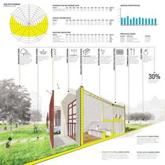 Winners of Habitat for Humanity's Sustainable Home Design Competition,South Region © 2012 Association of Collegiate Schools of Architecture