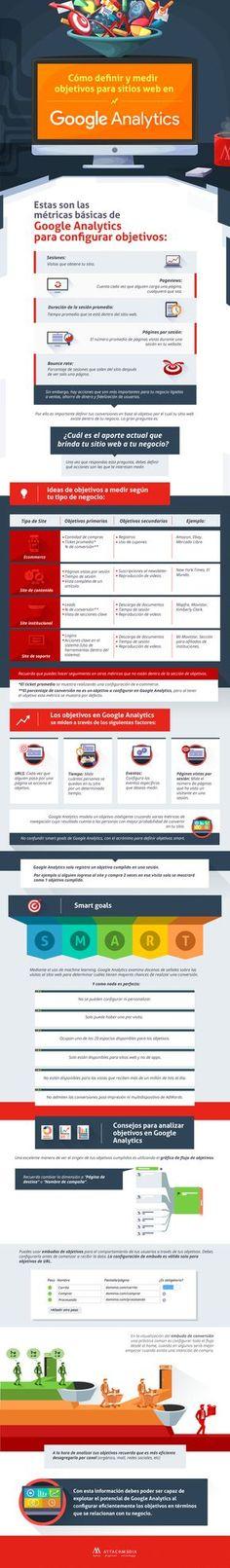 Cómo definir y medir objetivos para sitios web en Google Analytics. Infografía en español. #CommunityManager