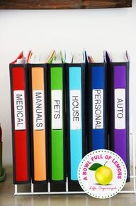 important papers organization #Recipes