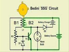 ac12d86f235 CIRCUTIO DE ENERGIA LIBRE PARA TODOS EXPLICADO CTO BEDINI funcionamiento  del motor bedini