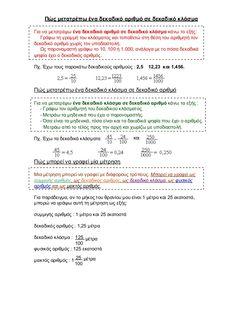 ΜΑΘΗΜΑΤΙΚΑ Bullet Journal, Education, Maths, School, Kids, Young Children, Boys, Children, Onderwijs