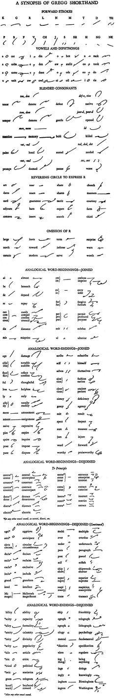 31 Best Shorthand Symbols Images On Pinterest Shorthand Writing