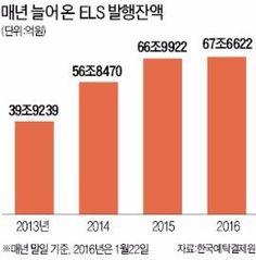 신문보기 :: 네이버 뉴스