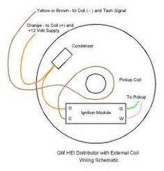4c2586023b45cf1a64a5394e19a1d063 auto chevy hei distributor wiring diagram on gm hei coil in 84 chevy distributor wiring schematic at gsmx.co
