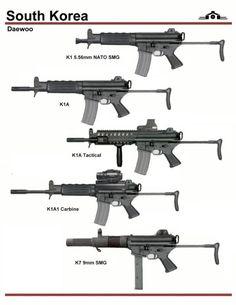 Armamento hecho en Korea
