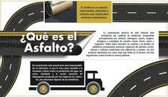 asfalto - Buscar con Google