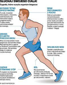 Sygnały, które wysyła organizm biegacza