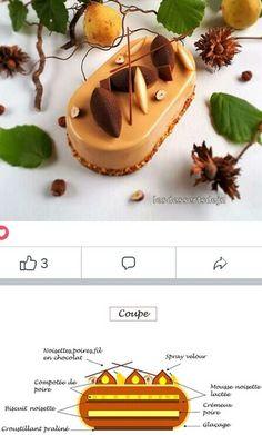 Small Desserts, Gourmet Desserts, Mini Desserts, Plated Desserts, Delicious Desserts, Dessert Recipes, Chocolate Mousse Cake Filling, Desserts Drawing, Recipe Tin