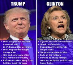 Principales propuestas de los candidatos presidenciales Hillary Clinton del partido demócrata y Donald Trump del partido republicano..