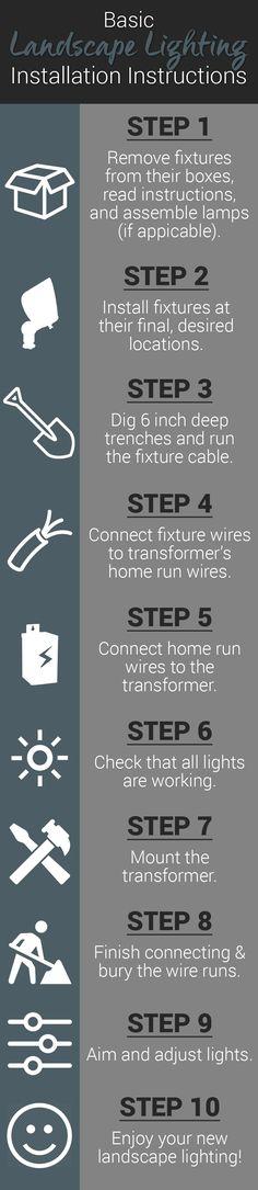 Wiedamark Led Strip Wiring Diagram. . Wiring Diagram on