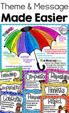 Help your students become successful with determining themes and central messages in literature.  These anchor posters are just one example of the many tools included in this standards-based reading toolkit. Other resource support includes interactive notebook activities, graphic organizers, response to reading prompts, task card center activities, a double-sided flipbook, assessments, and more!  RL3.2 RL4.2 RL5.2