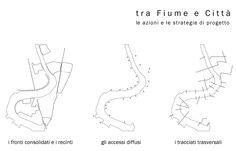 verdiana genovesi on Behance:OstienseDiffuso Orto botanico diffuso.  #conceptual #frameworks #riverfront #strategy #urban #connections #landscape #map #urbanism #map #action #plan #architecture #rome #tevere #marconi #ostiense