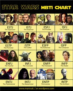"""click to read article, """"Personality Types in Star Wars Rebels"""" 
