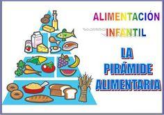 ¿Conoces la pirámide alimentaria infantil? ¿La llevas a cabo? Aquí te la explicamos