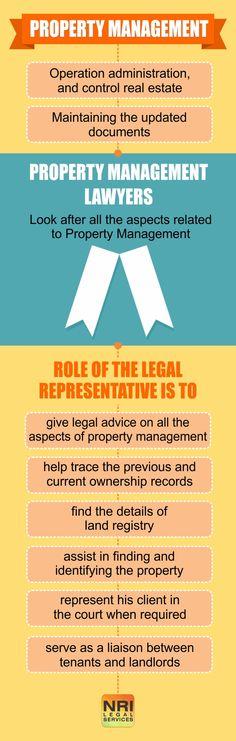#propertymanagement #propertymanagementlawyers #propertyadvisers #NRIlawyer #lawyersforNRI #infographic #titledeed  #propertysearch #nrilegalservices