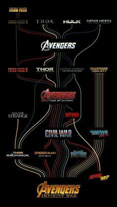 Marvel movie