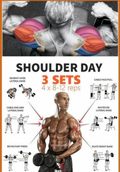 Double Phase Shoulder Width And Growth Workout Plan Shoulder Workouts For Men: The 6 Best Routines For Bigger Delts. When it comes to building an aesthetic and powerful looking physique, nothing is more important than big, broad shoulders. A well-formed s Fitness Man, Fitness Motivation, Muscle Fitness, Health Fitness, Fitness Quotes, Fitness Tracker, Weight Lifting Motivation, Planet Fitness, Fitness Watch