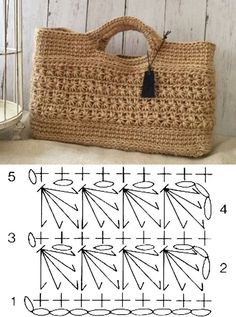 Choose and copy: 18 Summer Bag models Bag Facing the Sea Select and copy: 18 Crochet Summer Bags and Graphics Crochet Clutch Bags, Crochet Tote, Crochet Handbags, Crochet Purses, Crochet Yarn, Free Crochet, Diy Crafts Crochet, Diy Sac, Crochet Market Bag