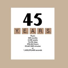 45th Birthday Card Milestone 1974 Forty Five Gift Sign