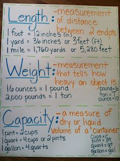 Length, Weight, Capacity- starting measurement unit soon- could use this!