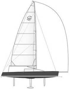 schock 35 sailboat data - Yahoo Image Search Results