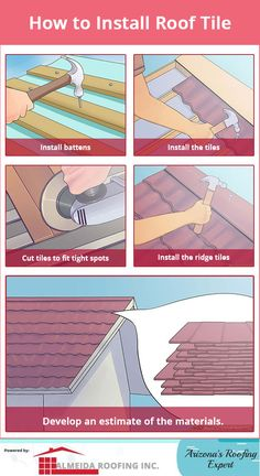 Metallic Tile Roof Structure Consist Of Eight Layers