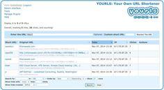 Build Your Own URL Shortener With YOURLS