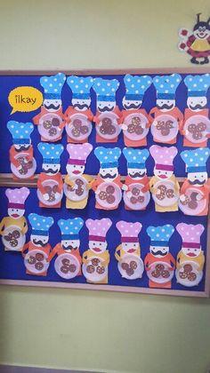 Meslekleri öğreniyoruz :)  http://duskanyonu.blogspot.com.tr/2014/12/bugun-menude-kurabiye-var.html?m=0  #okulöncesi #etkinlik  #etkinlikpaylaşımı