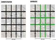 """Barcelona's New, Huge """"Superblocks"""" Are Designed To Stop Traffic, Fight Pollution Genius Loci, City Skylines Game, Pollution Environment, City Layout, Barcelona, Sustainable City, Urban Analysis, City Block, Smart City"""