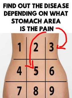 Find Out The Disease Depending On What Stomach Area Is The Pain