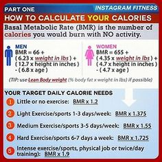 How to calculate your calories