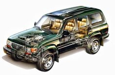 The world is filled with all sorts of capable and interesting cars, all ferrying us humans from A to B and back again. WRONG. There is only one car. It is the 1990s Toyota Land Cruiser FJ80.