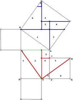proof of the pythagorean theorem using tangram by freakazoid  pythagoras essay the pythagorean theorem