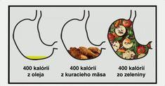 Týchto 15 potravín môžete jesť koľko chcete a aj tak nepriberiete.