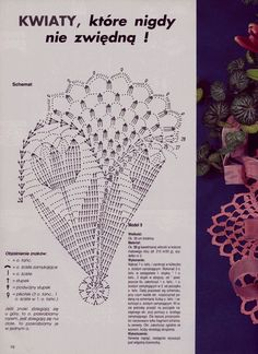 crochet doily -just small tulip inside Crochet Doily Diagram, Crochet Doily Patterns, Crochet Chart, Crochet Motif, Knit Crochet, Crochet Books, Crochet Home, Thread Crochet, Crochet Stitches