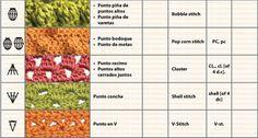 Crochet y dos agujas: Puntos básicos de crochet, símbolos y abreviaturas