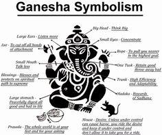 Schreies Ganesh Matchmaking