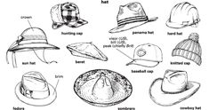 Hat - Definition for English-Language Learners from Merriam-Webster's Learner's Dictionary