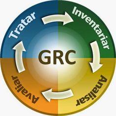 GRTC BRASIL / BRADO ASSOCIADOS: GRC