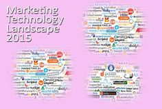 The marketing technology landscape infographic listing 1,847 vendors - Including social media and influencer marketing, communities, events and social ad vendors.  ‪#‎socialmedia‬ ‪#‎technology‬ ‪#‎infographic‬ ‪#‎influencers‬