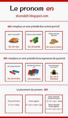 El Conde. fr: Comment utiliser le pronom en