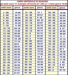 July 2019 Calendar With Holidays Lottery Strategy, Lottery Tips, Manado, National Lottery Results, Mayan Numbers, Lottery Result Today, Winning Lottery Numbers, Math Multiplication, Lucky Number