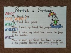 Anchor Chart - Writing