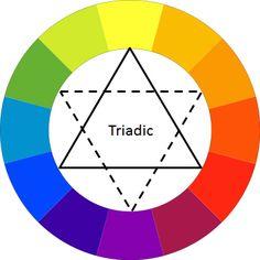 Color wheel. Triadic color scheme.