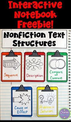 FREE Nonfiction Text Structures Interactive Notebook Entry! This blog post contains a COMPLETE informational text structure lesson with and anchor chart and 8 free nonfiction passages for your upper elementary students to sort, also!