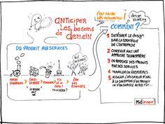 Comment anticiper les besoins de demain avec du design modélisé en facilitation graphique