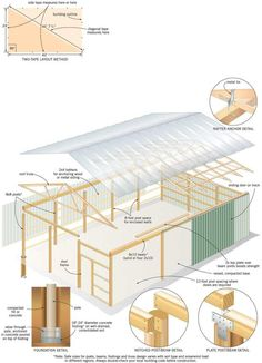 Do-it-yourself Pole-barn Building Put up a pole building for a fast, solid and cost-effective workshop, storage space or livestock shelter. By Steve Maxwell Diy Pole Barn, Pole Barn Kits, Pole Barn Designs, Pole Barn Garage, Building A Pole Barn, Post Frame Building, Pole Barn House Plans, Metal Building Homes, Pole Barn Homes
