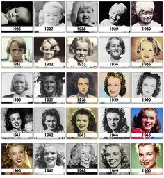 Norma Jeane to Marilyn Monroe