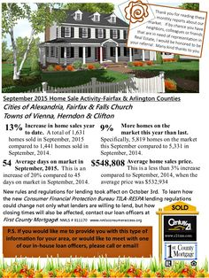 September 2015 Housing Report for Fairfax and Arlington Counties