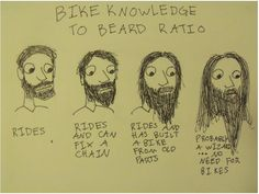 I'll have to remember this for the winter. Way to warm right now for a beard.
